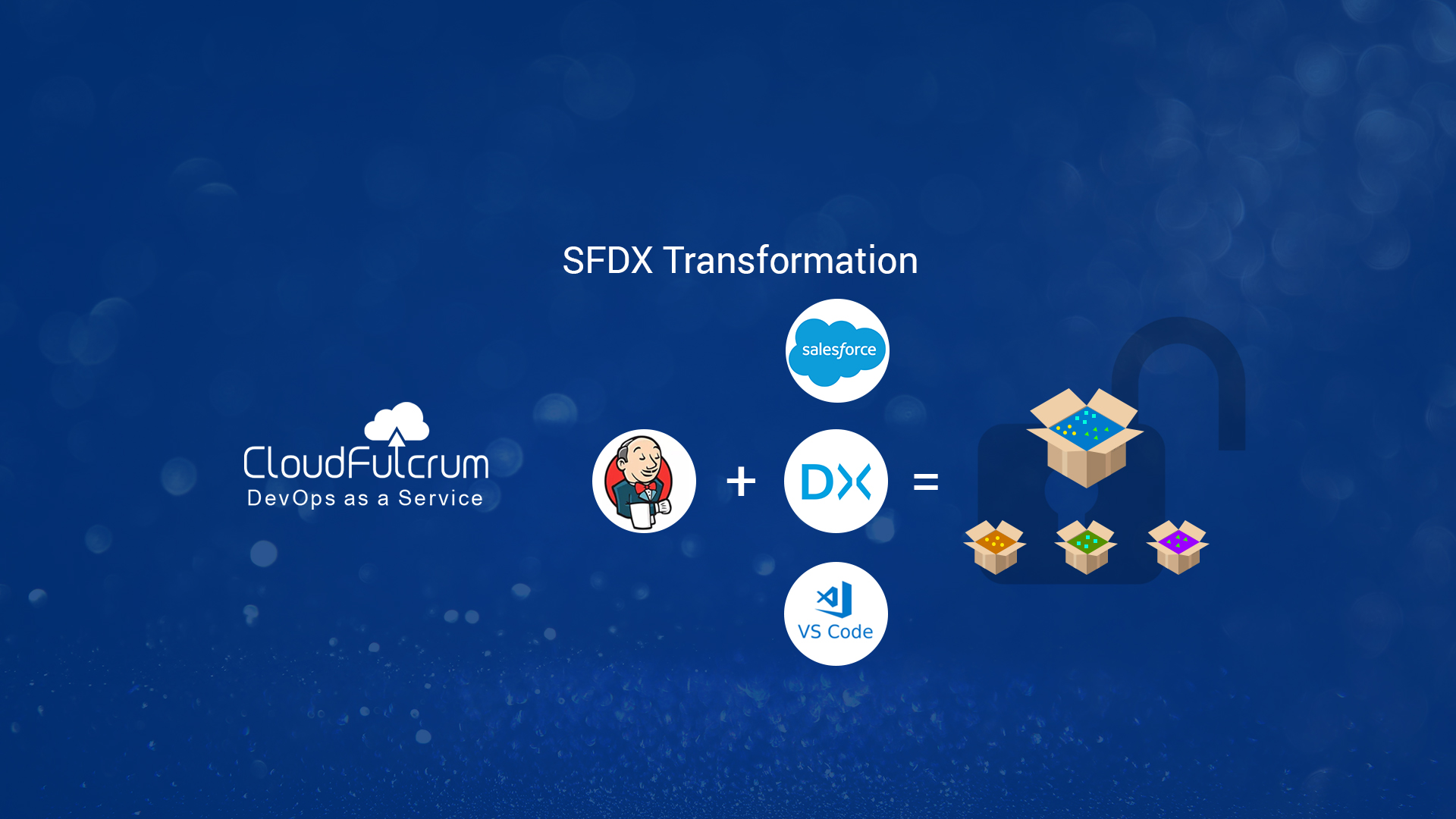 SFDX Transformation