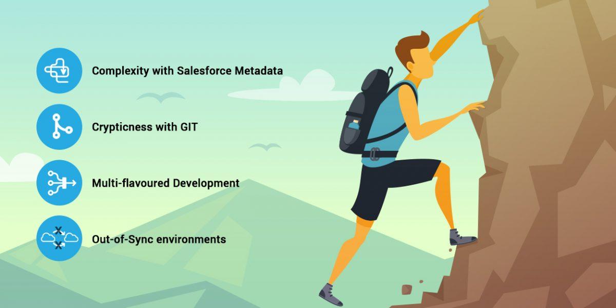 Salesforce Consulting | Salesforce DevOps