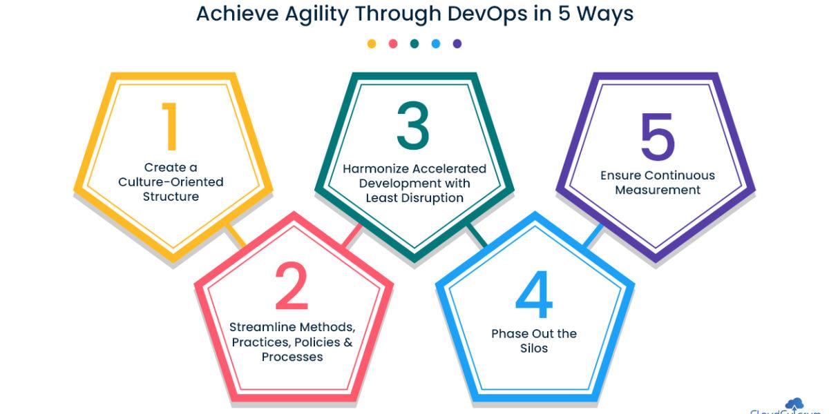 5 Ways DevOps Can Help Your Organization Achieve Agility