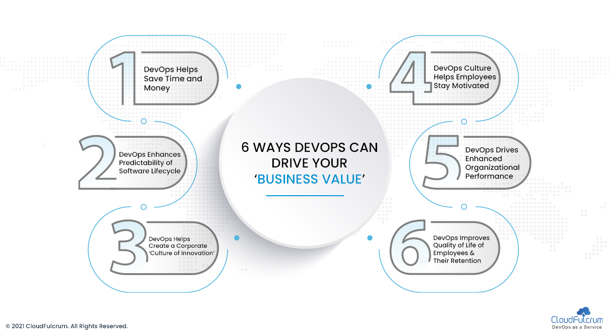 6 Ways DevOps Can Drive Your 'Business Value'